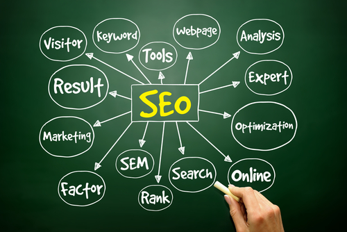 7 Ways an SEO Company Can Help Your Business